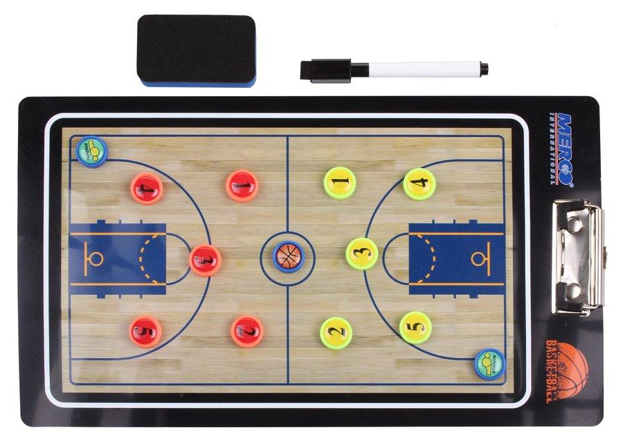 Basketbalová trenérská tabule